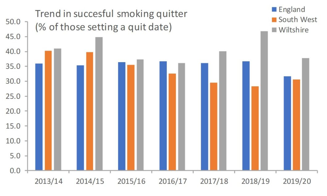 S quitting after setting date